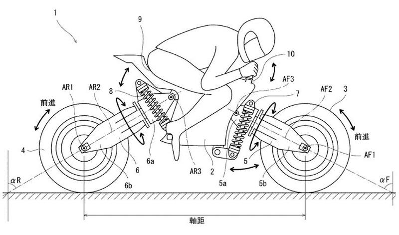 Kawasaki registra la moto del futuro